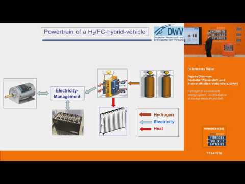 Hydrogen in a sustainable energy system - a combination of storage medium and fuel