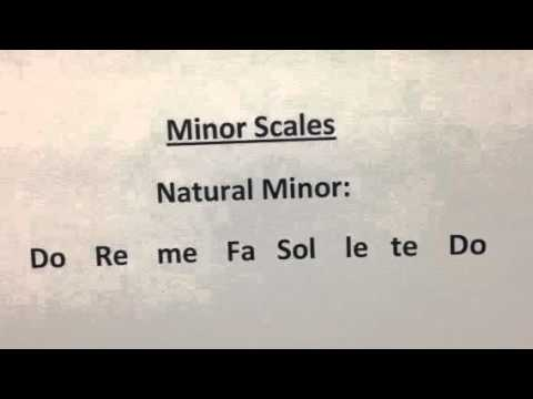 Natural Minor Scale Using Solfege Youtube