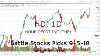Battle Stocks Picks 9 5 18