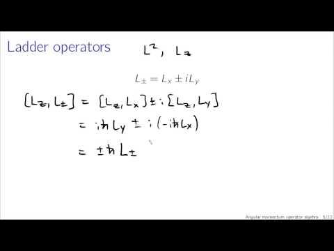 Angular momentum operator algebra