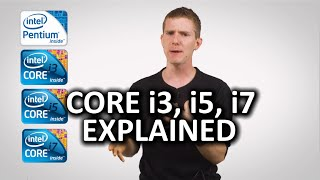 What Is A Core I3, Core I5, Or Core I7 As Fast As