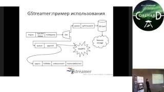 C++ CoreHard Spring 2017: Пётр Мороз. Применение фреймворка GStreamer в системе видеонаблюдения