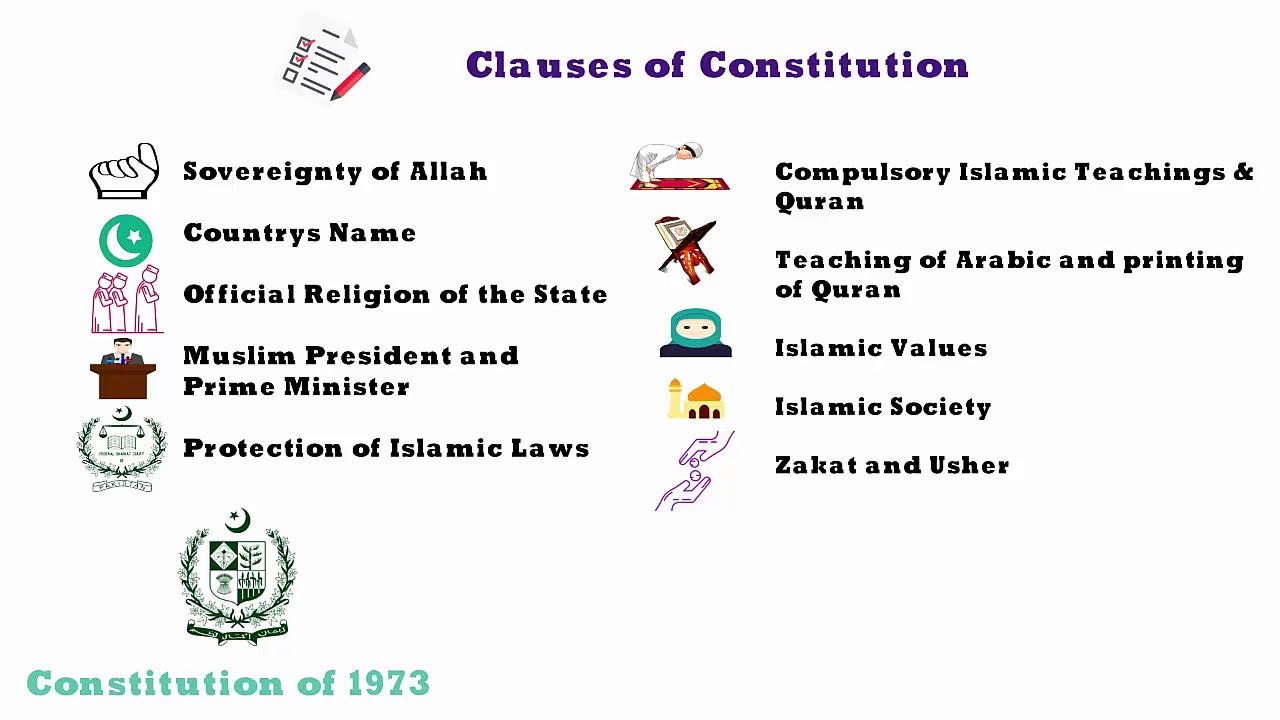 Constitution of Pakistan: 1973 - YouTube