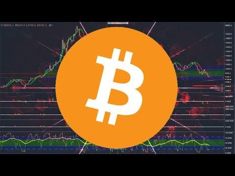 Top Bitcoin Price Crashes | 2014 - 2018 |