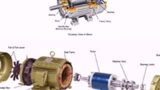 The parts of Electrical fan