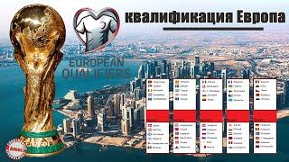 Отбор на ЧМ 2022 в Европе 3 тур Результаты Турнирная таблица Расписание