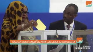 فرماجو الرئيس التاسع.. دم جديد في السياسة الصومالية