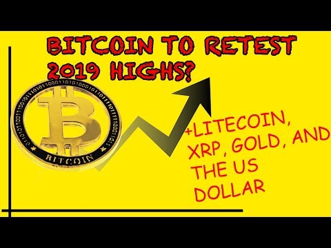 Should You Buy Bitcoin? Litecoin Halving Over, Stocks/Usd Crash