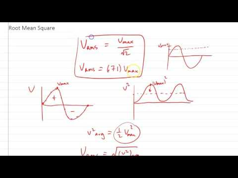 Root Mean Square Voltage and Current