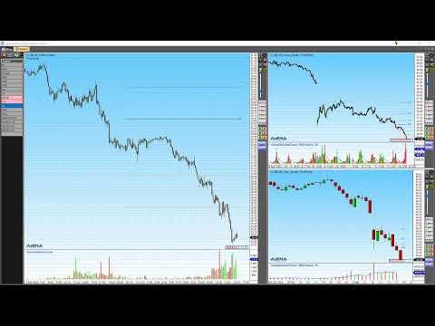🔴 Live Trade -Crash Oil und Co 18.03.2020