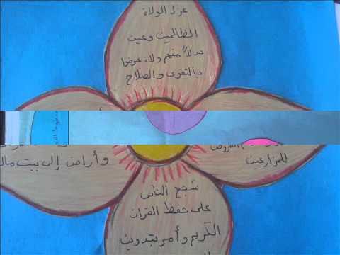 خريطة ذهنية على شكل وردة Kharita Blog
