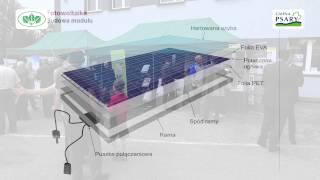 Fotowoltaika, czyli energia prosto ze słońca