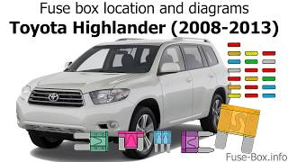 fuse box location and diagrams: toyota highlander (2008-2013) - youtube  youtube