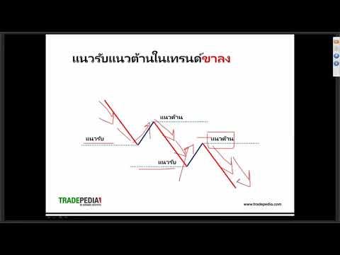 สอนเทรด Forex พื้นฐาน ฟรี EP 08 แนวรับแนวต้าน   Support and Resistance   XM Webinar   Thai