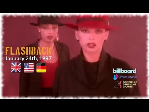 Flashback - January 24th, 1987 (UK, US & German-Charts)