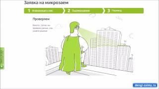 Как взять займ в компании MoneyMan - займы на Яндекс-деньги