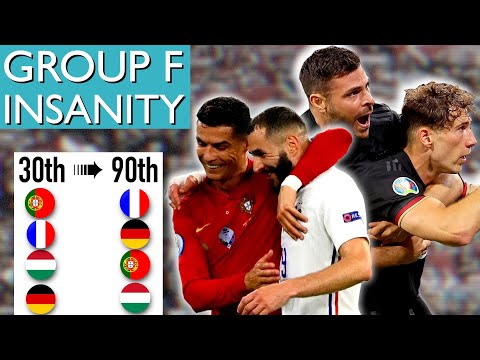 The MADNESS of Group F Sets the Stage for the Euro 2020 ROUND OF 16   Euro Daily