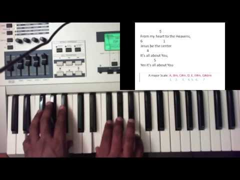 Jesus At The Center (Piano Tutorial)