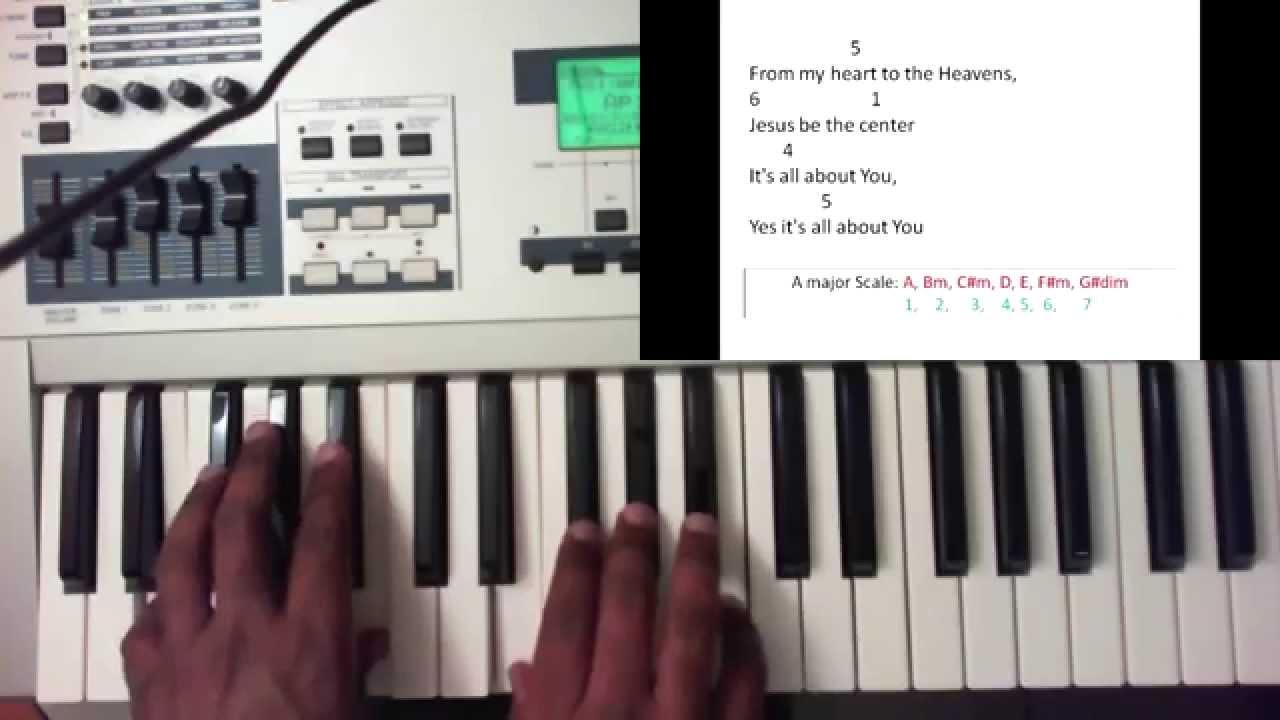 Jesus at the center piano tutorial youtube hexwebz Gallery