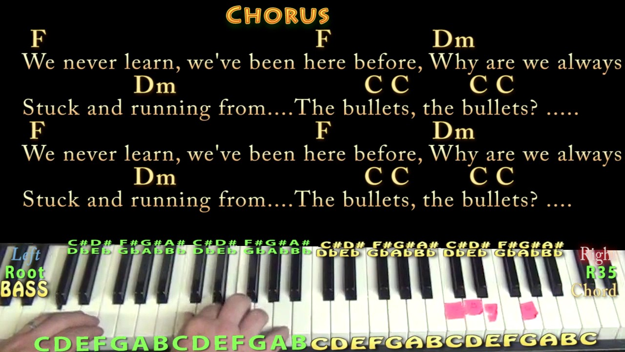 Sign of the times harry styles piano lesson chord chart in f sign of the times harry styles piano lesson chord chart in f with chords lyrics hexwebz Gallery