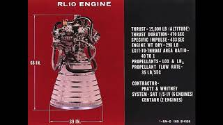 The Atlas & Delta Upper Stage Engine - The RL10