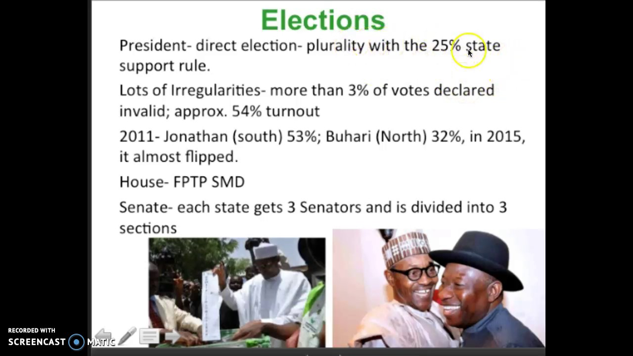 Nigerian Political Participation/Electionss