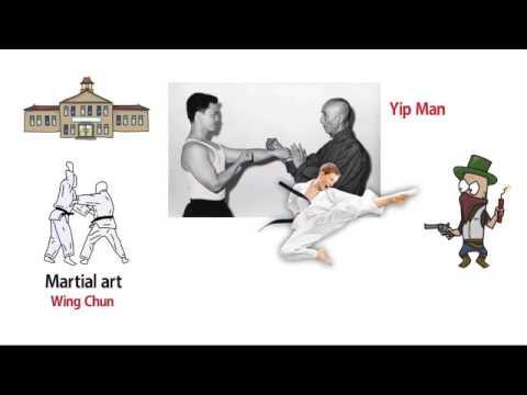 Bruce Lee Biography In Hindi   King Of Marsal Art   Real Life Story