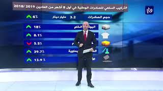 تعرف على حركة التجارة الخارجية للأردن خلال أول 8 أشهر - (23-10-2019)