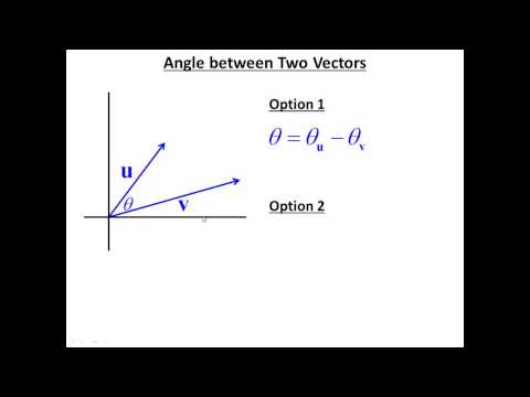 Lesson 6.2 - Dot Product of Vectors