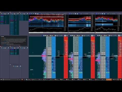 Trading ZB 30 Year Bond 2017 08 21