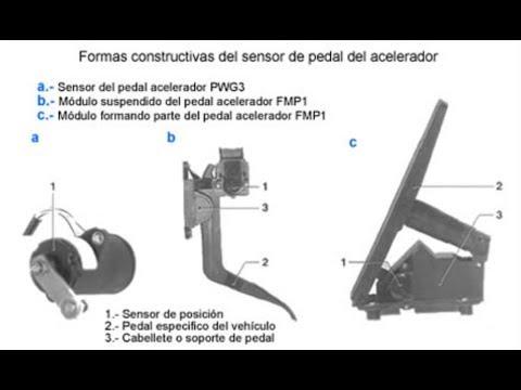 Sensor del pedal de acelerador (app)