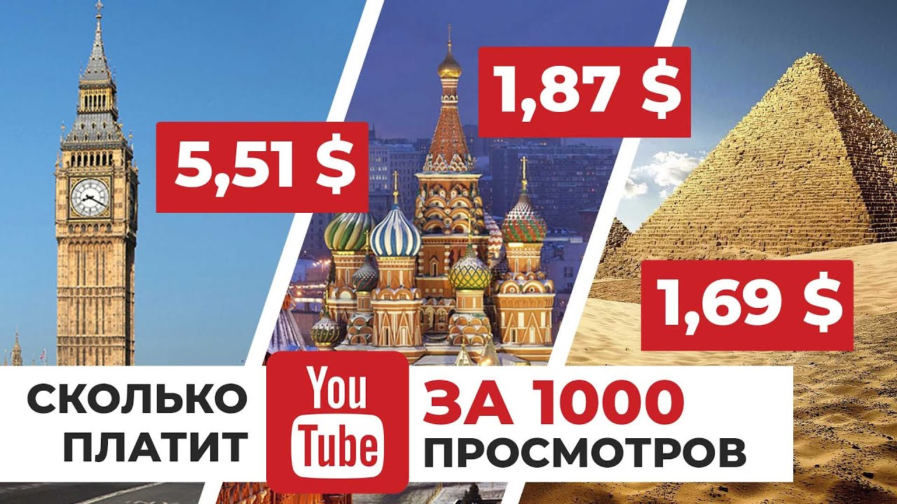 Сколько YouTube Платит за 1000 Просмотров По странам