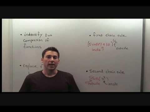 Chain Rule Derivative, 1