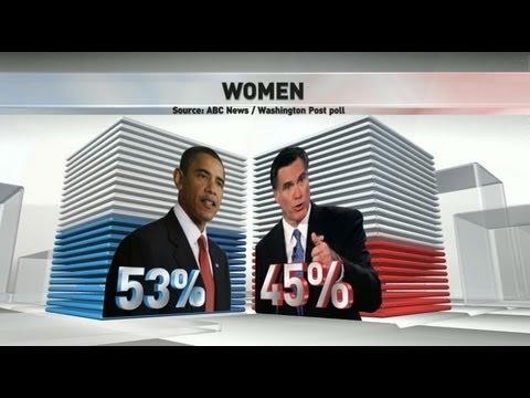 Barack Obama, Mitt Romney: Women's Votes in 2012 Election