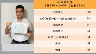 Publication Date: 2020-12-24 | Video Title: 學校介紹