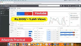 How to get Maximum Views by promoting Youtube Videos by google Adwords Campaign