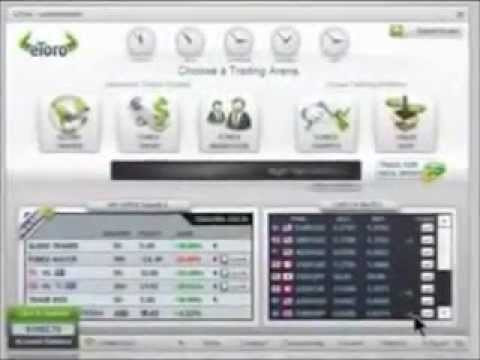 Learn Forex Trading in Forex Traders School
