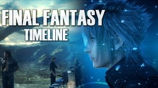 FINAL FANTASY - GAME EVOLUTION /  TIMELINE (1987 - 2016)