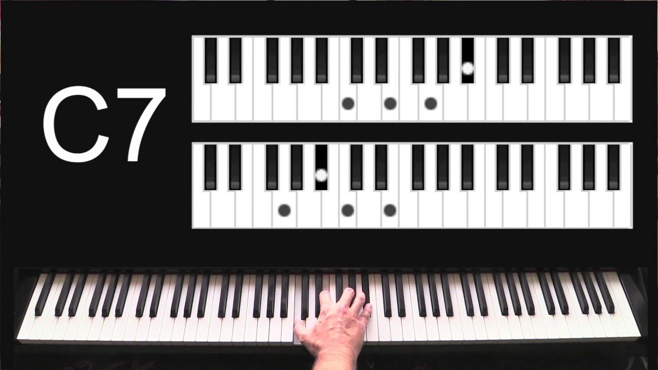 how to play piano chords pdf