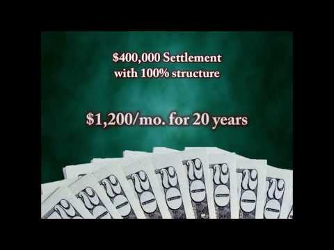 Structured Settlement Blended with Fixed Indexed Annuity