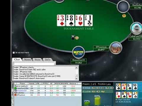 Poker Strategy Videos