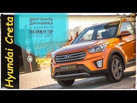 Обзор Hyundai Creta (Крета) 2017. Хочешь КУПИТЬ? Смотри тест, в нем ответы на все вопросы!