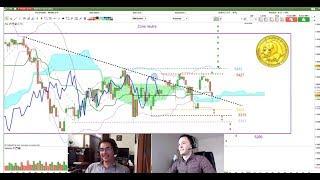 Live avec Tradosaure (Jonathan SMADJA) : Analyse Technique, Or / Argent et Discussions de Traders