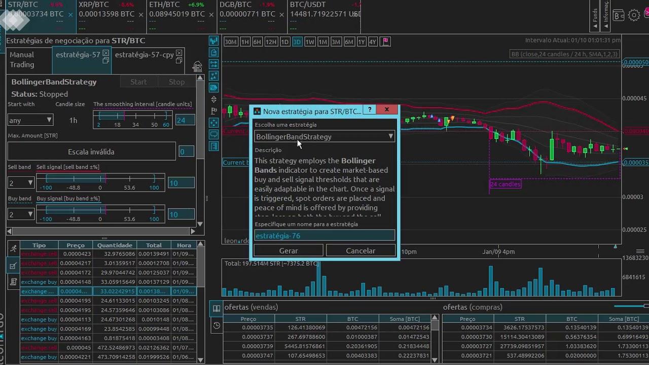 Ting du vil vide om cryptocurrency trading bot nebel danmark 4050 skibby