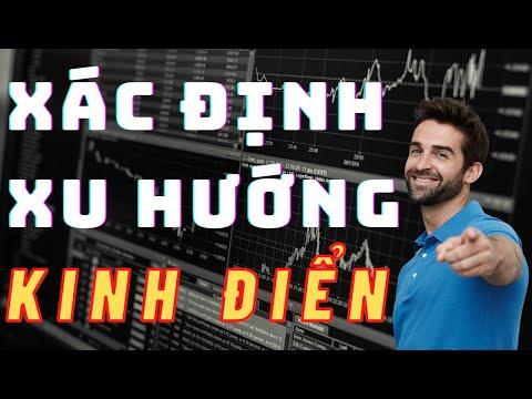 ✅ 5 Công Cụ KINH ĐIỂN Xác Định Xu Hướng Thị Trường | TraderViet