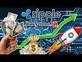 Ripple Announces Partnership With MoneyGram