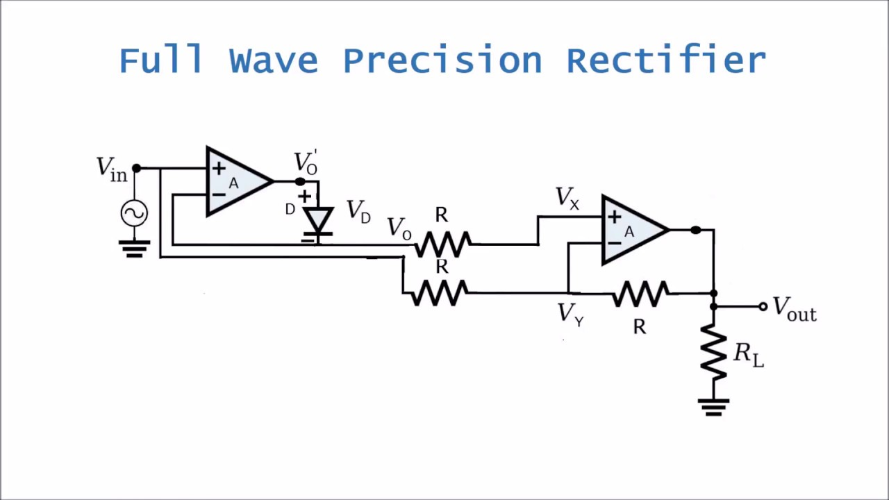 Full Wave Precision Rectifier Theoratical Analysis With Derivation Diagram And Simulation Using Ltspice