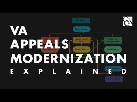 Appeals Modernization Act The New VA Disability Appeals