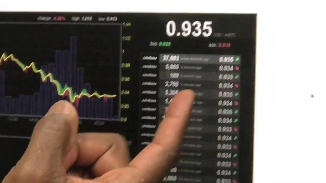 Робот для криптовалют все стратегии бинарных опционов видео свежие серии
