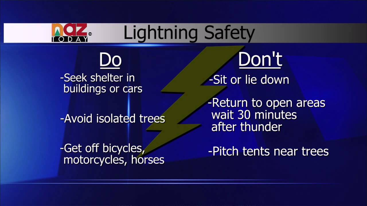 Safety Tips for Lightning Storms - YouTube